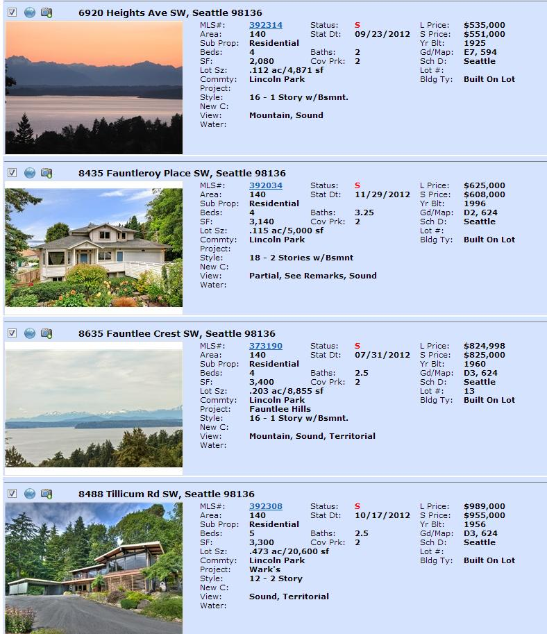 Lincoln Seattle: Lincoln Park Homes For Sale In West Seattle